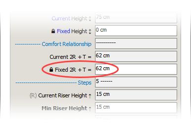 FlexStairs Options - Comfort Relationship