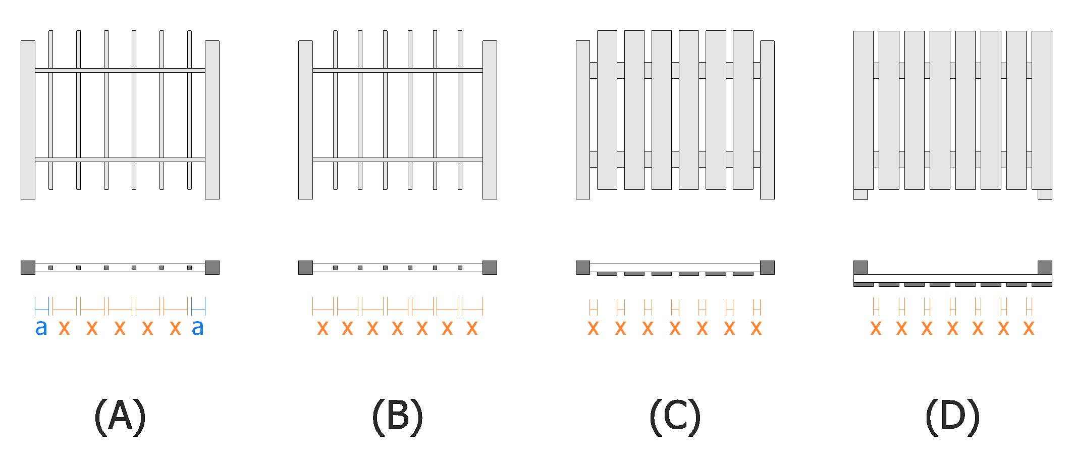 FlexFence - Layouts